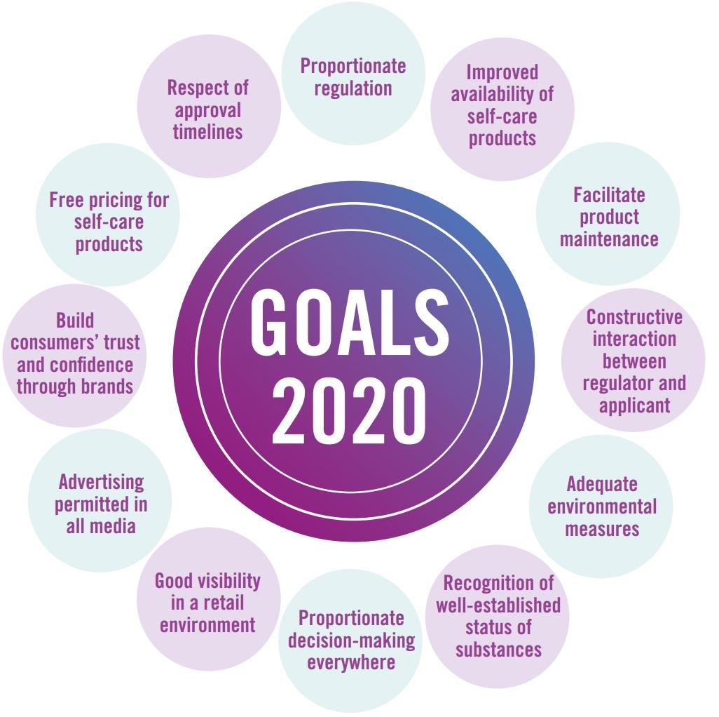 Create Your Self-Care Plan Self-Care |Self Care Goals